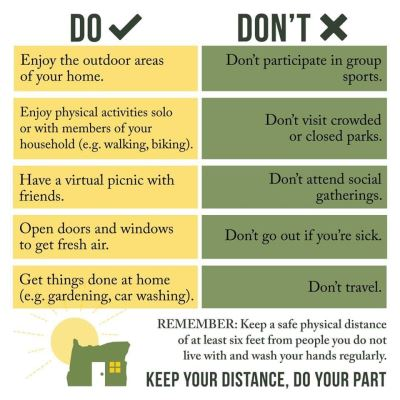 Dos and Don'ts for Physical Distancing