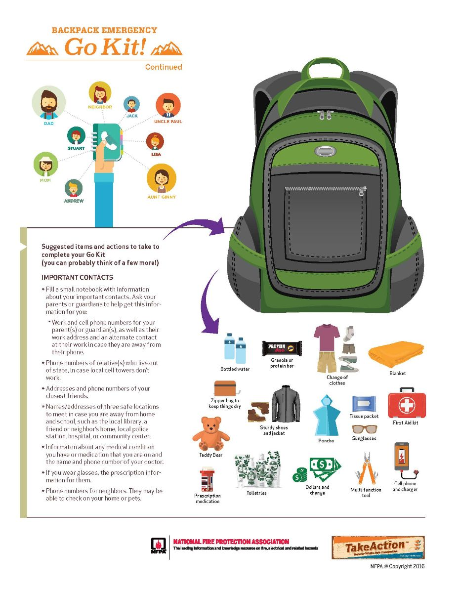 Backpack Go Kit