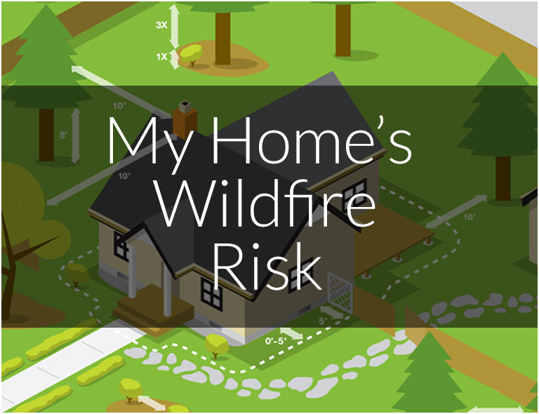 My Home's Wildfire Risk