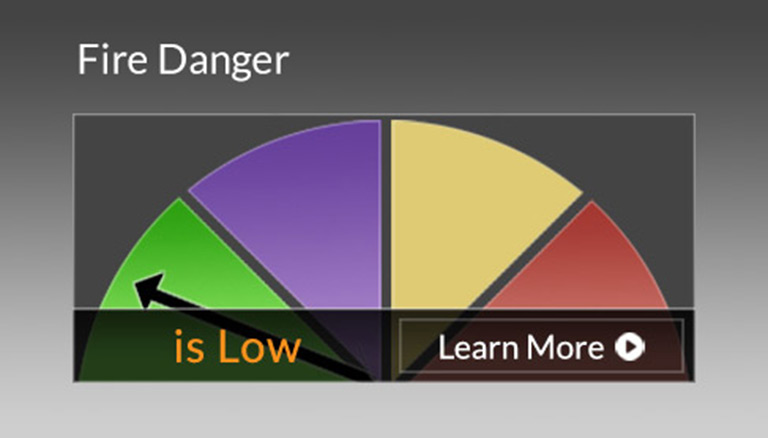 Fire Danger Low